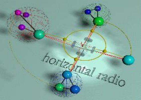 Radio Horizontal (Horizontal Radio): participación desde España
